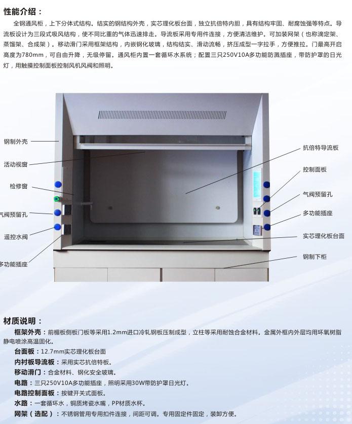 分体式全钢通风柜说明.jpg